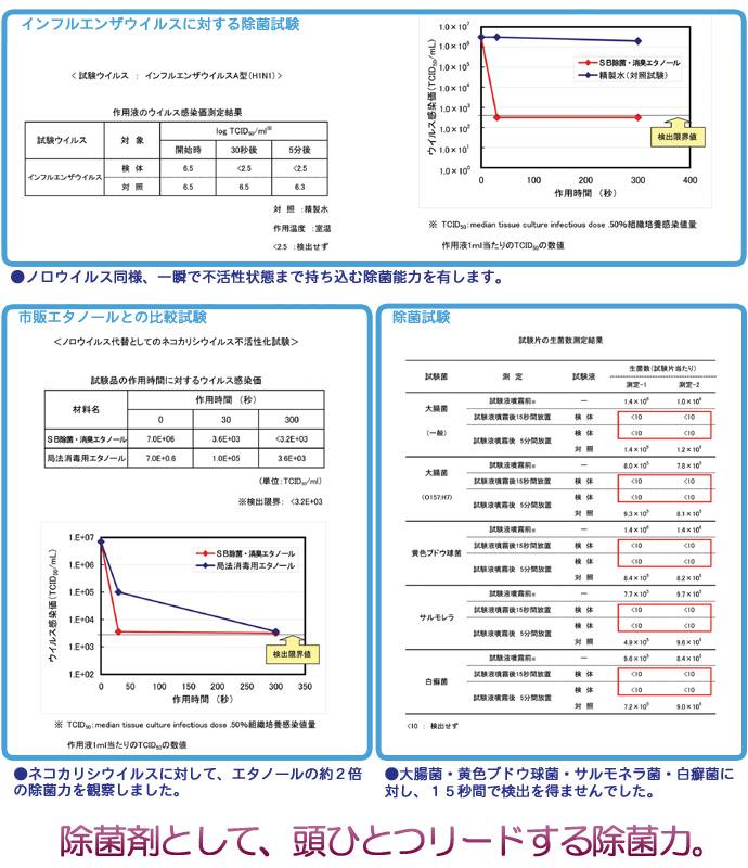 プチアイビス洗浄除菌消臭剤-05のコピー.jpg