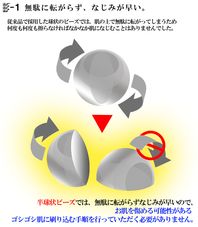 c1進化2のコピー.jpg
