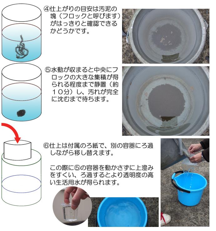 07緊急災害時用生活用水製造キットEWE-100のコピー.jpg
