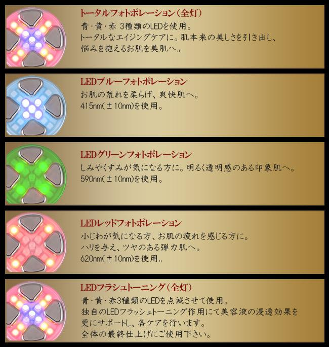 トラビュー-4LED説明のコピー.jpg